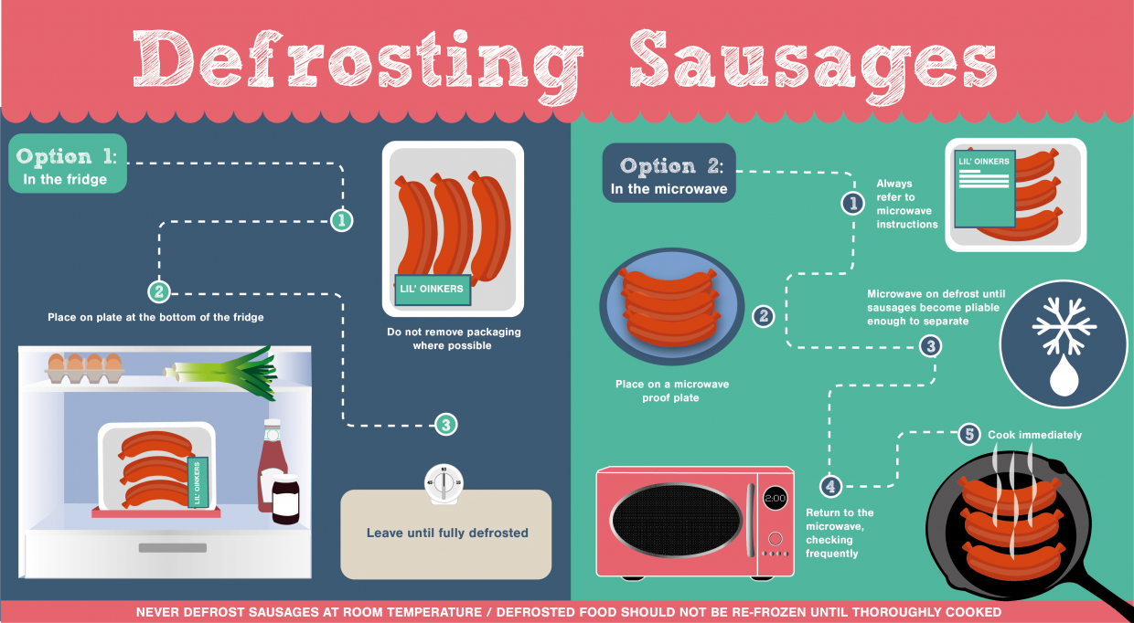 how to defrost sausages