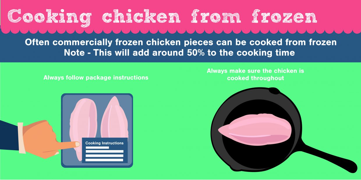 cooking chicken from frozen