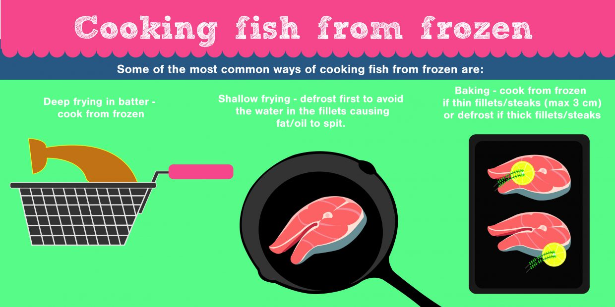 Cooking fish from frozen